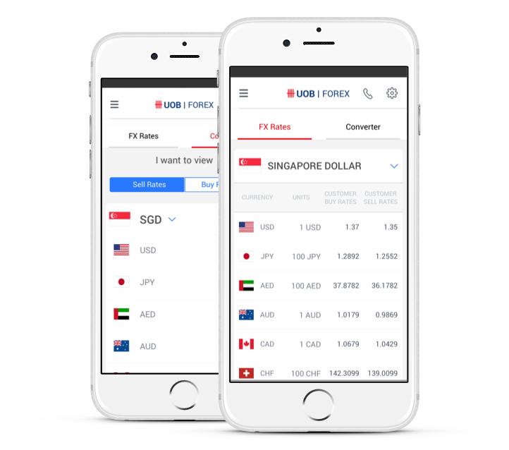 forex-currency-rates-app
